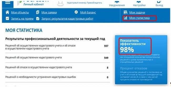 lichnyj-kabinet-rosreestr-registracziya-avtorizacziya-i-vozmozhnosti-uchetnoj-zapisi-5.jpg