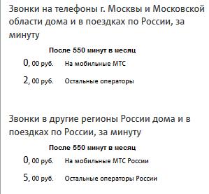 Primer-rastsenok-na-zvonki-i-sms-posle-okonchaniya-paketa-po-tarifu-SMART.png