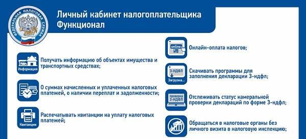 lichnyj-kabinet-dlya-ip-pravila-registratsii-vozmozhnosti-akkaunta-3.jpg