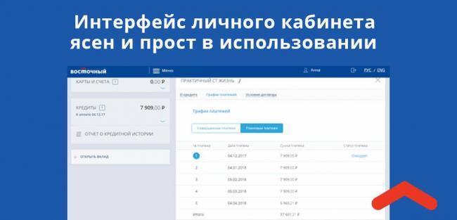 lichnyj-kabinet-vostochnogo-banka-2.jpg