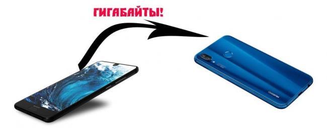 передать-гигабайты-теле2-1024x419.jpg