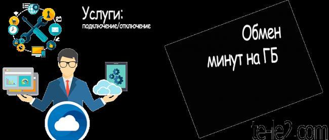 obmen-minut-na-gb-770x330.png