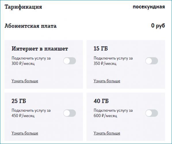 internet-dlya-ustrojstv-ot-tele2-1.png