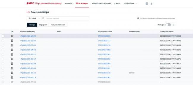 korporativnyj-lichnyj-kabinet-mts-dokumenty-dlya-registratsii-vozmozhnosti-akkaunta-2.jpg