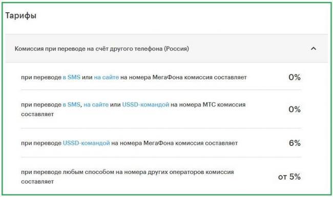 Tarify-na-mobilnye-perevody-MegaFona.jpg