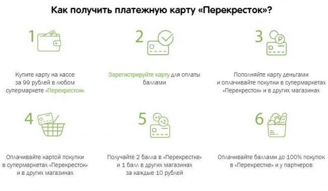 karta-perekrestok-ot-alfa-banka-3.jpg