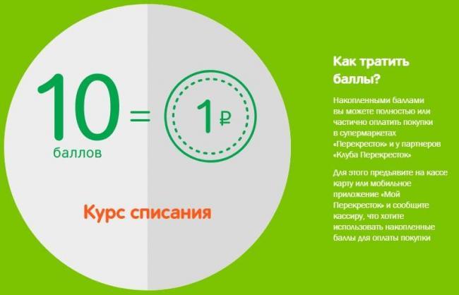 karta-perekrestok-ot-alfa-banka-6.jpg