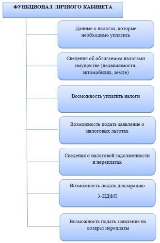 НС_5_рис2.png