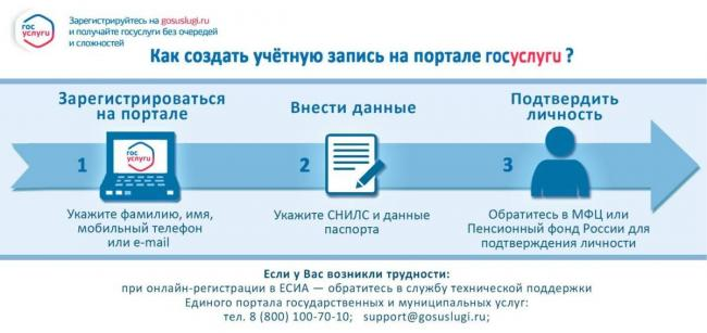 учетная-запись.jpg