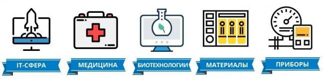 ПРОЕКТЫ-фонда-Бортника.jpg