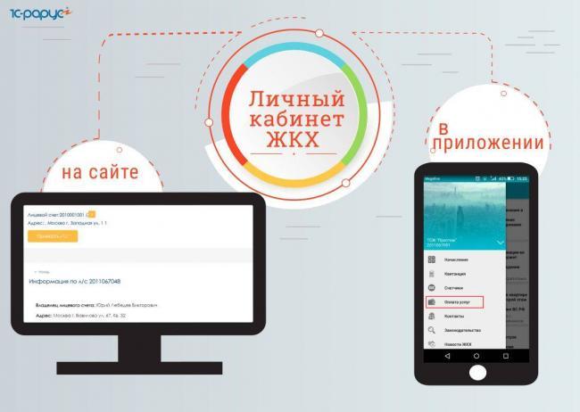 lichnyj_kabinet_zhkkh.jpg