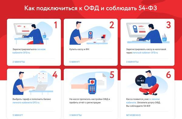 lichnyj-kabinet-ofd-ru-poshagovyj-protsess-registratsii-funktsii-akkaunta-2.jpg