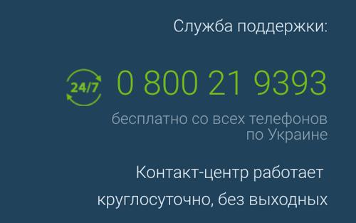moneyveo-kontakty.png