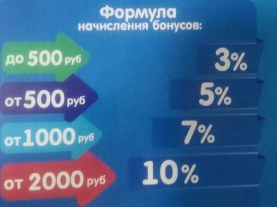 formula-nachisleniya-bonusov.jpg