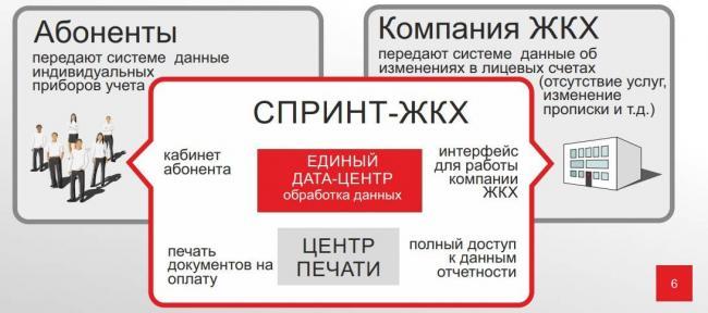 1_krasinform_vozmozhnosti_lichnogo_kabineta.jpg