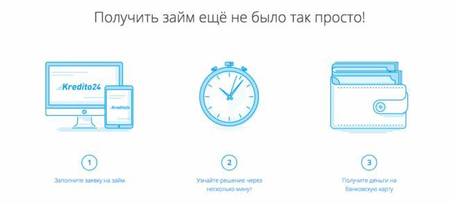 Zaymy-onlayn-s-Kredito24-_-Dengi-do-zarplaty-Kredito24.ru-2018-10-30-14-39-42-960x435.png