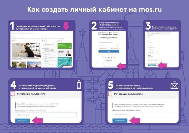 Registrats-iya-na-Mos.ru.jpg