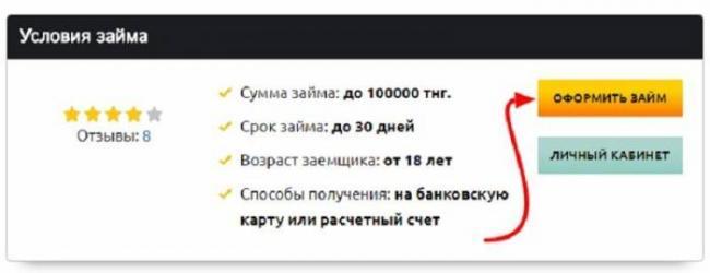 kak-poluchit-zajm-v-dopo-kz-preimushhestva-kompanii-usloviya-dlya-zaemshhikov-3-e1595172036748.jpg