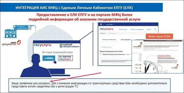 lichnyj-kabinet-mfts-vozmozhnosti-akkaunta-pravila-registratsii-4.jpg